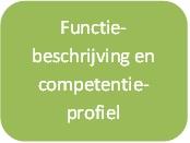 Tooltegel 3 functiebeschrijving en competentieprofiel